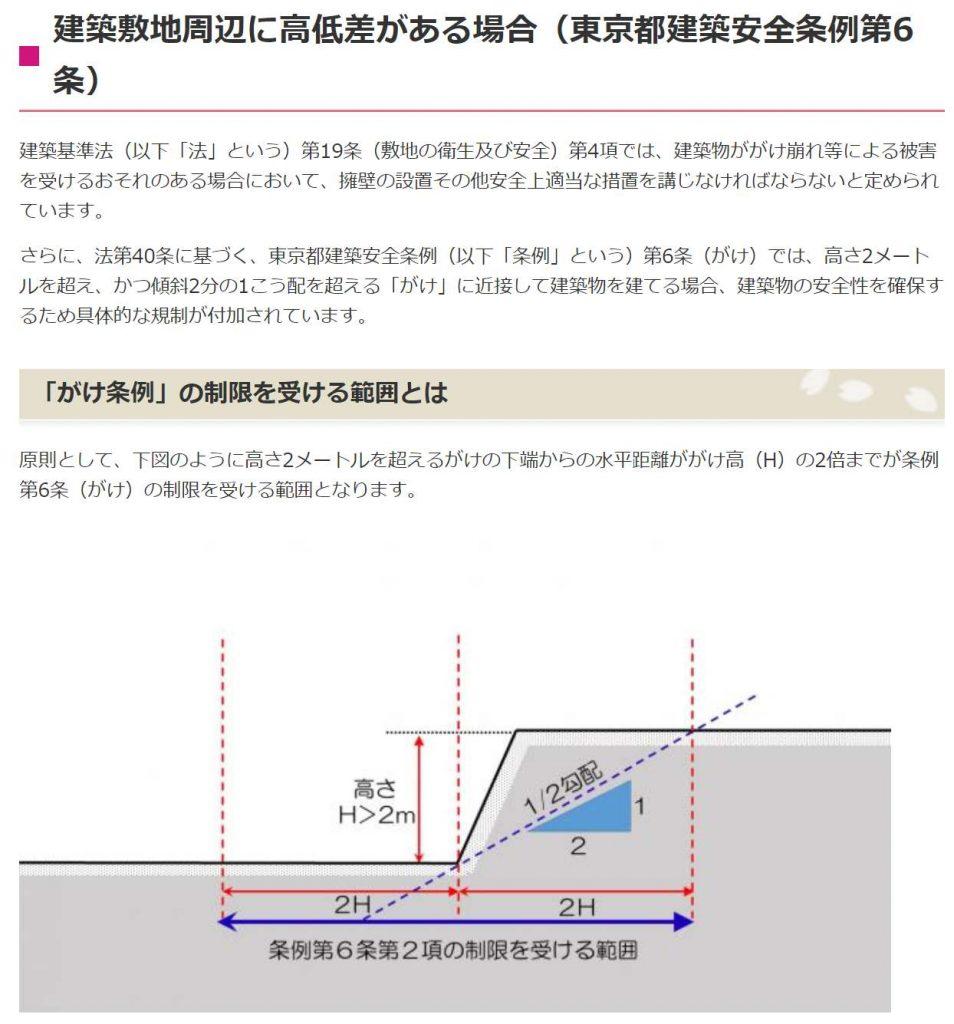 東京都建築安全条例