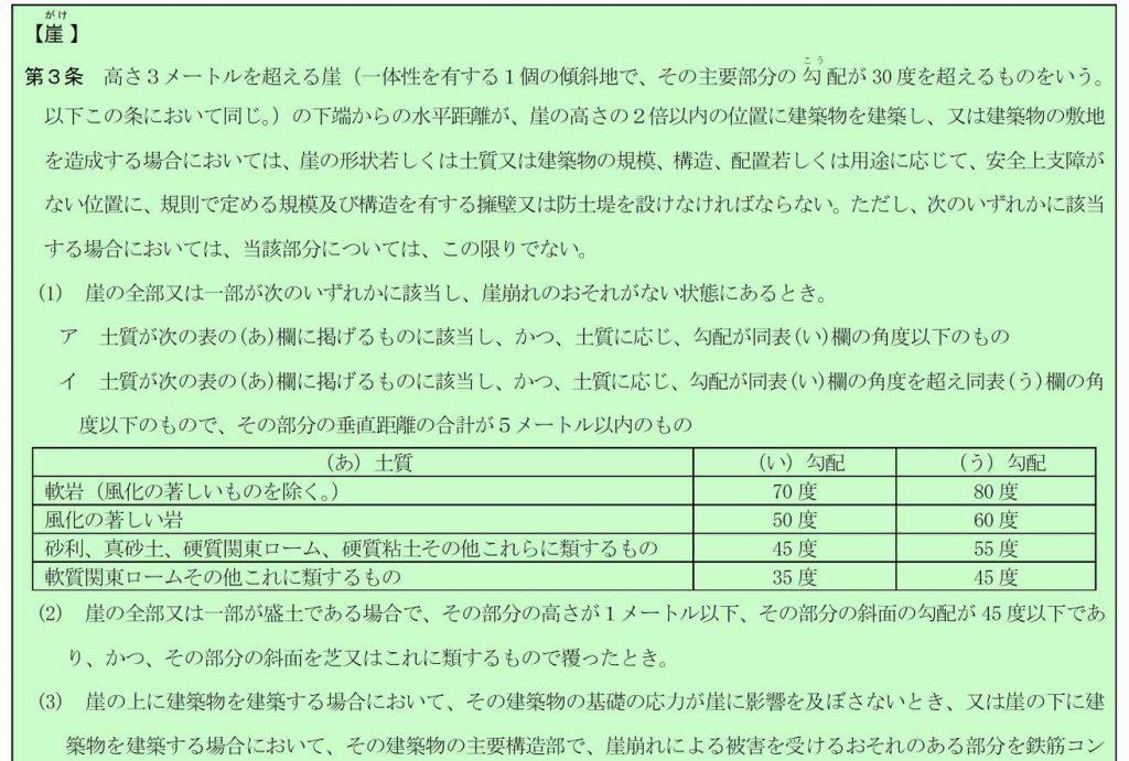横浜市建築基準条例