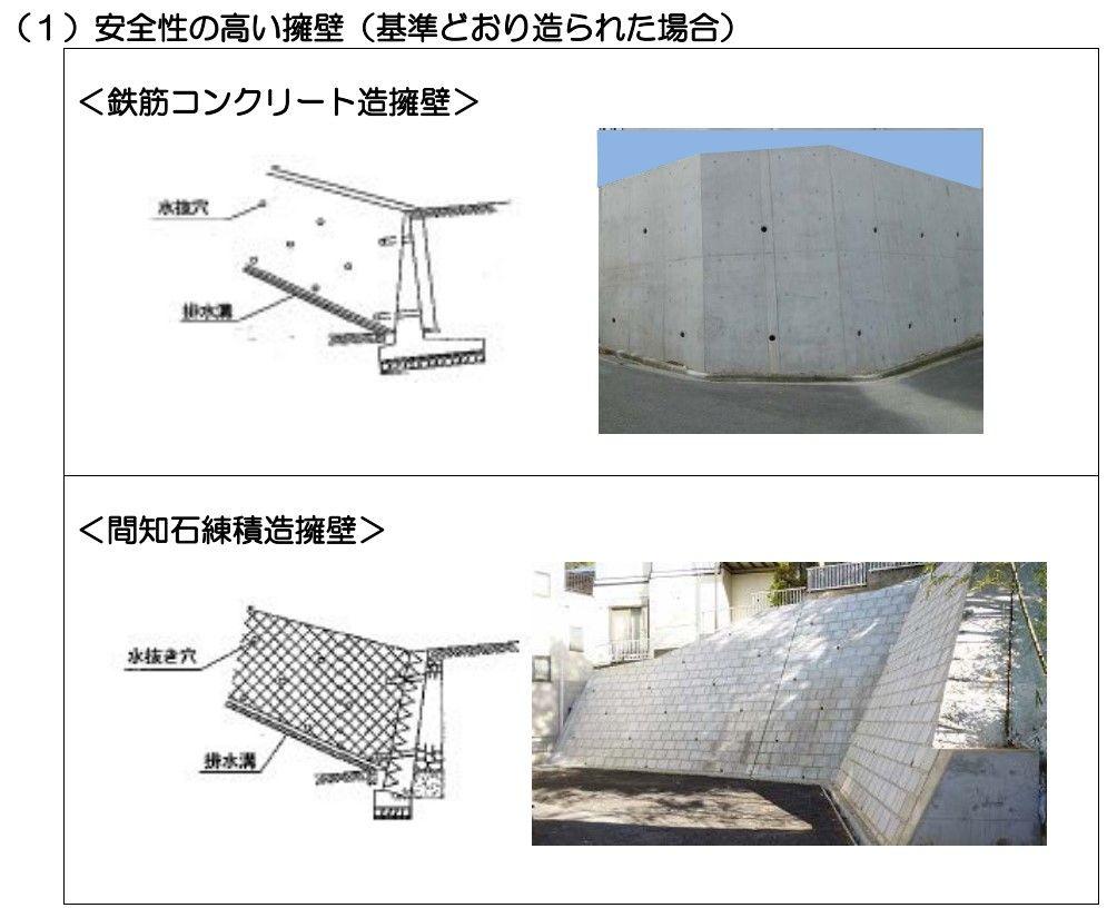 安全性の高い擁壁
