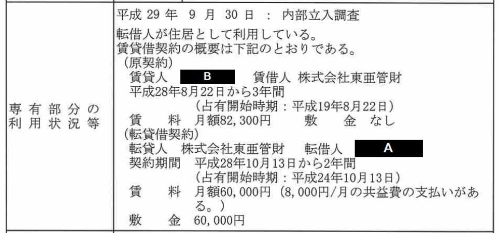 ドルチェ横浜桜木町の専有部分の利用状況